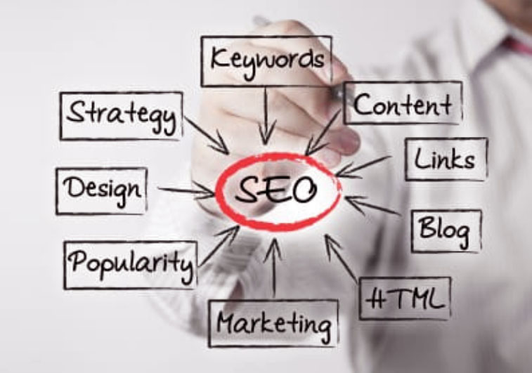 Why is it significant to hire the SEO Expert Online